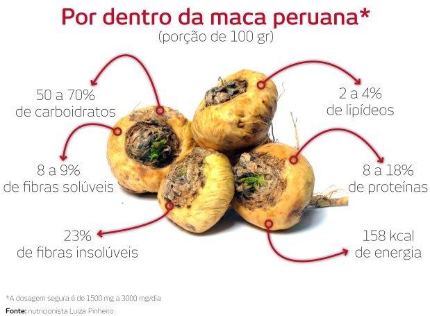 Resultado de imagem para maca-peruana-anabolizante-natural